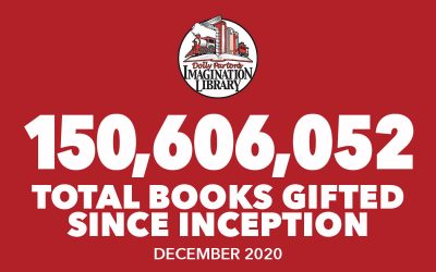 Over 150 Million Total Books Gifted as of December 2020